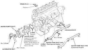 honda accord engine diagram description diagram 1994 honda accord ex engine swap together 1987 honda