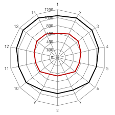 Dt Swiss World Blog Why Is The Proper Spoke Tension So