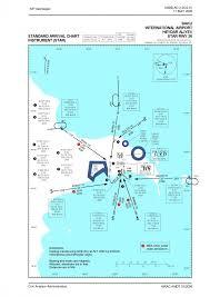 Ubbb Chart For Pilots Avsim Su