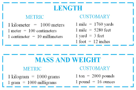 1000 Chart For Math Active Anchor Chart Math Chart