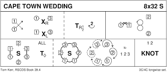 Wedding Diagram Cape Town Wedding Dance Instruction