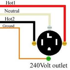 how to install a 220 volt 4 wire outlet garage workshop 3 Wire Electrical Wiring Diagram how to wire 240 volt outlets and plugs