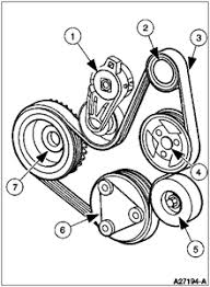 solved how to replace a belt on a 1997 mercury tracer fixya how to replace a belt on a 1997 mercury tracer snorkelbobby gif