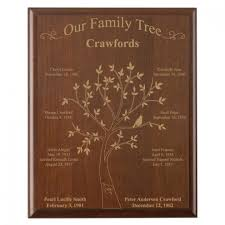 3d family tree / layered wood sign / family tree sign / wall decor / family name / family tree with names / wood family tree passingtimedesignsfl 5 out of 5 stars (28) $ 40.98 free shipping add to favorites custom wood family tree name signs with wedding date, kids names, grandkids names, wedding dates, birth dates anniversary gift, father's. Family Tree Wall Art Personalized Family Tree Plaque Cherry Finish