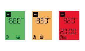 Heat Stress Meter Twl 1s Scarlet Tech