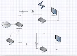 magnificent comcast home wiring diagram images electrical comcast telephone wiring diagram diagram comcast home wiring diagram