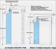 manufacturer s details of metal panel