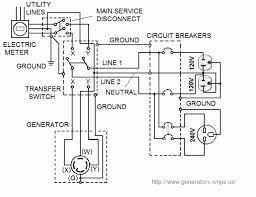 automatic generator transfer switch wiring diagram wiring diagram Generac 400 Amp Transfer Switch Wiring Diagram rv transfer switch wiring diagram home solar Generac Transfer Switch Installation