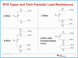 4 wire pt100 wiring diagram wiring diagram for you • 6 wire rtd diagram schema wiring diagrams rh 1 justanotherbeautyblog de pt100 thermocouple wiring 3 wire rtd wiring diagram