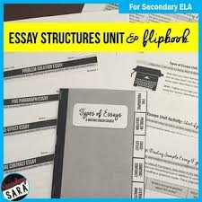 nuclear resume technology examples of resume for computer n population problem essay how to write a med school essay college essays college application essays