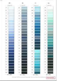 Amann Color Chart Sabatex Saba C