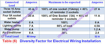house wiring circuits diagram on house images free download House Wiring Diagram Symbols house wiring circuits diagram 7 house wiring schematic house wiring circuit diagram symbols house electrical home wiring diagram symbols