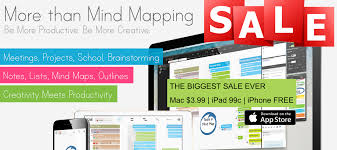 Mind Mapping Best Free Mind Mapping Examples For Students
