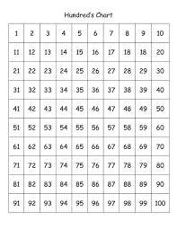 Hundreds Chart Pdf Pdf Google Drive Hundreds Chart
