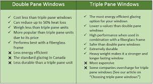 Triple Vs Double Pane Fiberglass Windows The Pros And Cons Of