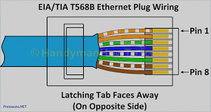 rj45 wiring diagram uk best of outlet kuwaitigenius me 7 pin trailer plug wiring diagram uk rj45 wiring diagram uk best of outlet