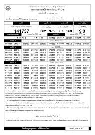ตรวจผลล็อตเตอรี่ งวดวันที่ 1 มิถุนายน 2560  พร้อมกับการตรวจสลากกินแบ่งที่งวดนี้ไม่ควรพลาด – ตรวจสลากกินแบ่งรัฐบาล 1 กค  61