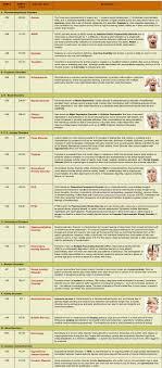Dsm 5 Diagnostic And Statistical Manual Of Mental Disorders