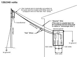 wiring diagram for 240 volt hot water heater the wiring diagram electric water heater wiring page 2 internachi inspection forum wiring diagram