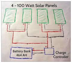 23 best rv solar power images on pinterest solar power, travel Solar Power System Wiring Diagram upgrading our renogy rv solar system to 400 watts wiring diagram for solar power system