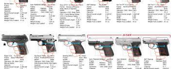 Gun Size Comparison Chart Index Of Wp Content Uploads 2014 01