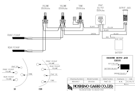 ibanez rg wiring diagram wiring diagram and schematic design hsh strat wiring options the gear page