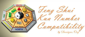 kua number compatibility the feng shui kua number compatibility calculator is very useful in determining calculate feng shui kua
