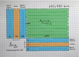 Video Timings: VGA, SVGA, <b>720P</b>, <b>1080P</b> — Time to Explore