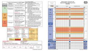 Body Temperature Chart Nhs Emergency Sedation Guidelines For Use In The Community