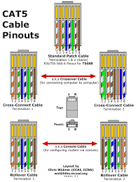 cat6 connection wiring diagram on cat6 images free download Cat 5 Wiring Diagram Pdf cat6 connection wiring diagram 19 cat6 connection wiring diagram cat 5 network wiring diagram cat 5 cable wiring diagram pdf