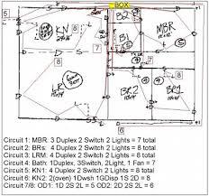 house wiring kerala the wiring diagram basic house electrical wiring nilza house wiring