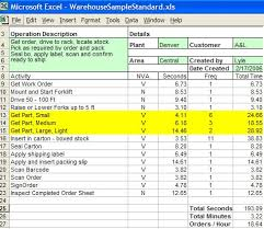 Time Study Excel Templates Time Study Template Excel Time Study Template Excel Standard