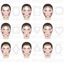 Highlight Contour Blush Face Chart Contour Makeup Makeup