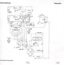 kawasaki 23 hp wiring diagram kawasaki wiring diagrams collection  at Wiring Schematics On 26 Hp Kawasaki Fd750d Scag