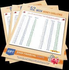 Saving Money Chart 52 Week The 52 Week Money Saving Challenge