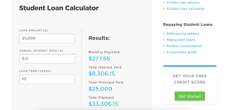 Debt Repayment Calculators The Complete Guide For Canadians