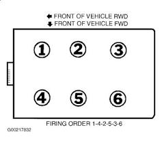2003 ford taurus spark plug wiring diagram 2003 2001 ford taurus spark plug wires engine performance problem 2001 on 2003 ford taurus spark plug