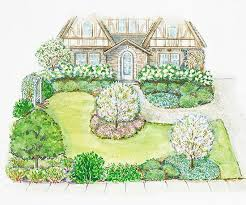backyard landscape designs. A Small Front Yard Backyard Landscape Designs L