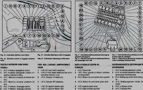 jeep laredo fuse box 1995 jeep laredo fuse box 1995 trailer wiring diagram for auto interior fuse box location 1993