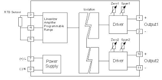 3 wire sensor wiring diagram 3 image wiring diagram wiring diagram for 3 wire rtd the wiring diagram on 3 wire sensor wiring diagram