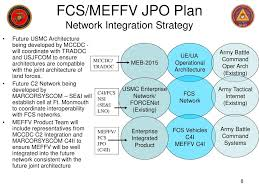Ppt Magtf Expeditionary Family Of Fighting Vehicles Meffv