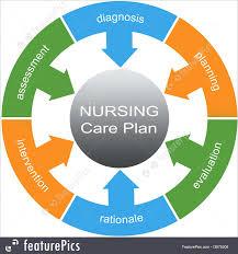 Nursing Care Plan Illustration