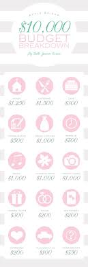 Planning A Wedding On A Budget Of 10000