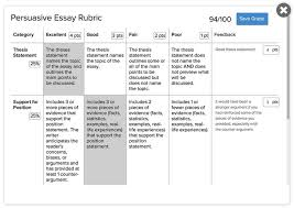 essay on youth power and its responsibility ny Pinterest