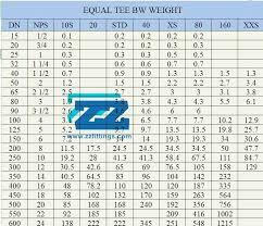 Tee Weight Chart 8 Equal Tee Sch Xxs Smls Astm A860 Wphy 65 Asme B16 9 Zizi