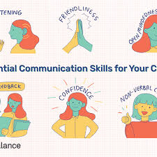 Top 10 Soft Skills Employers Are Looking For Communication Skills For Workplace Success