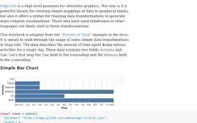 Calculate Percent Of Total In Vega Lite Trevor Manz