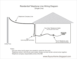 wiring diagram for phone lines the wiring diagram wiring diagram
