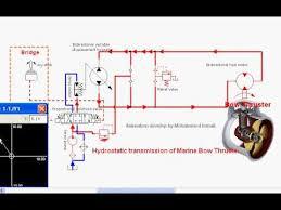 marine bow thruster youtube lewmar bow thruster solenoid at Lewmar Bow Thruster Wiring Diagram
