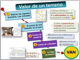 ITP U2014 IdealistanewsComo Valorar Una Vivienda